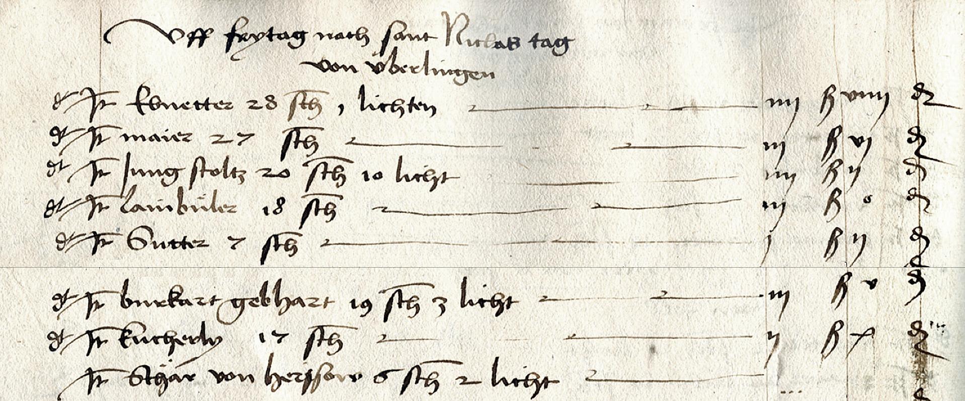 Gredbuch von Steinach: Wirtschaftliche Ausrichtung des Appenzellerlands auf den Bodensee (1477/78)