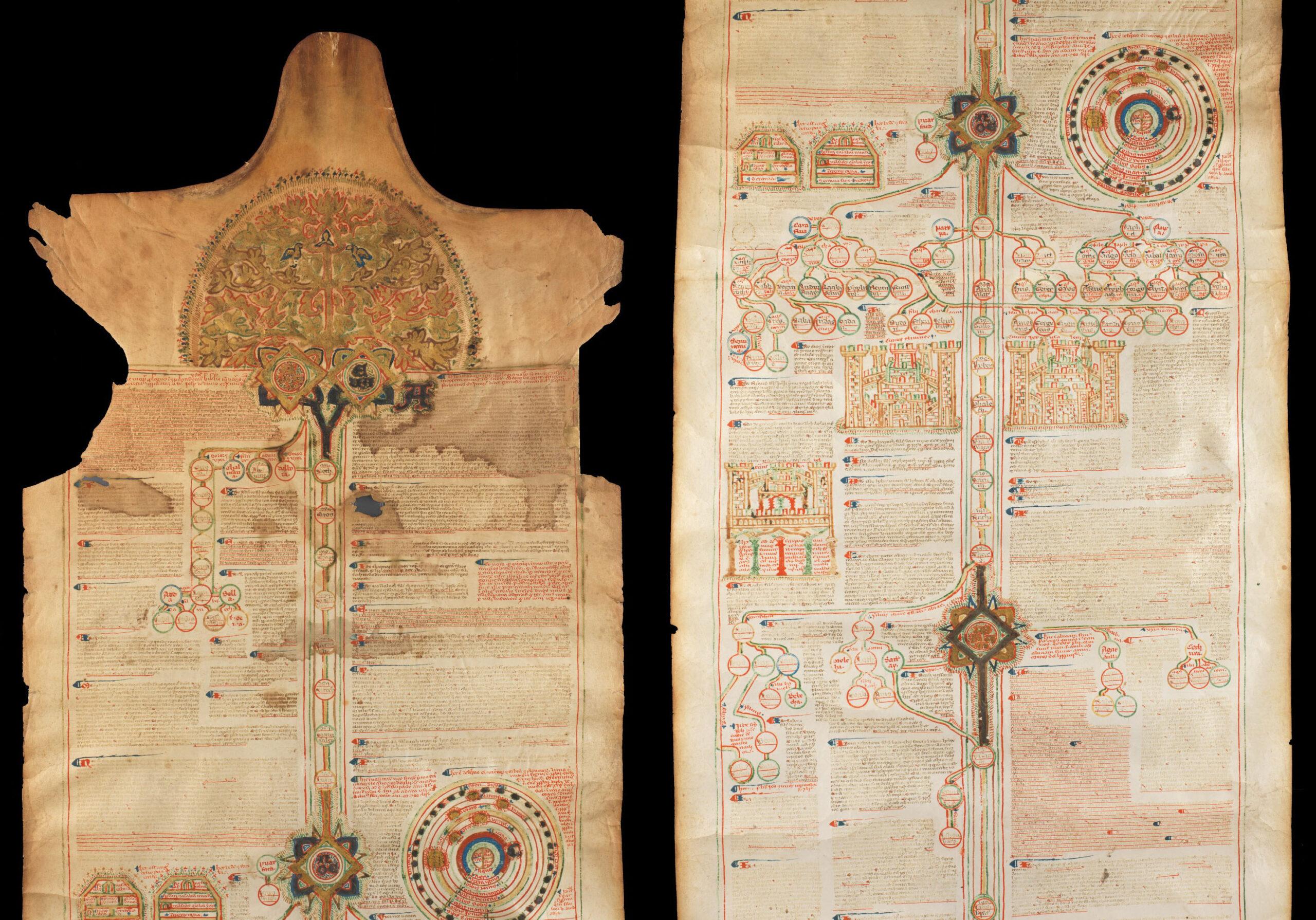 Geschichte auf über 6 Metern Länge – Die «Compilatio Nova» von Johannes von Udine aus dem 14. Jahrhundert